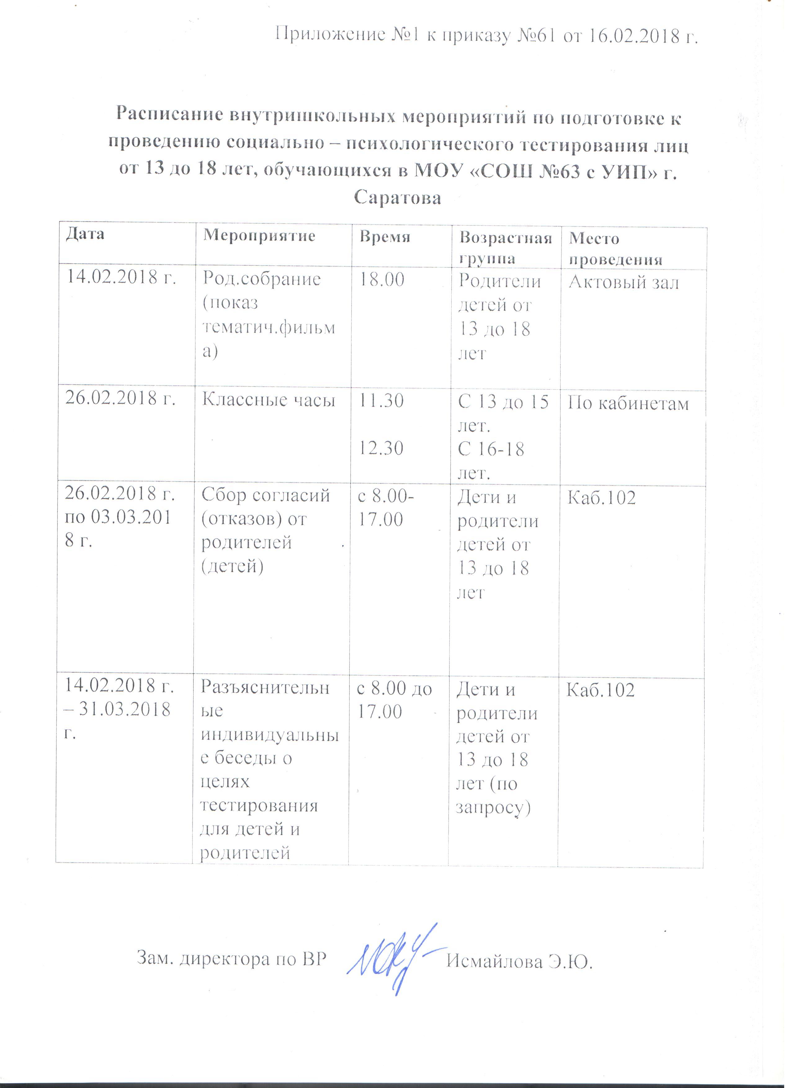 Алгебра.8 класс.проверочные и контрольные работы-саратов 2018 80с